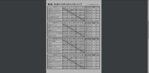 リーグ表(中日本)